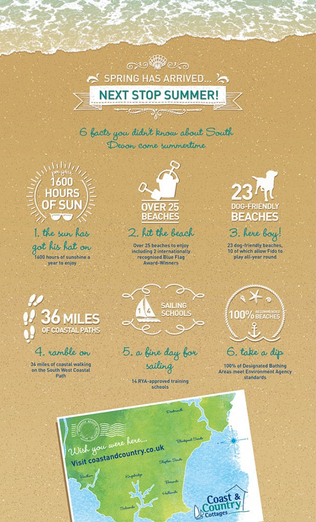 South Devon Infographic